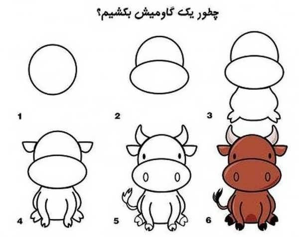مراحل کشیدن نقاشی برای کودکان