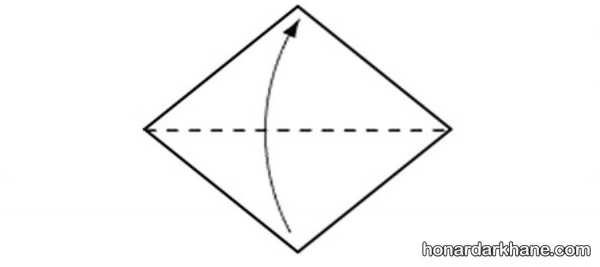 شیوه ساخت اوریگامی ساده لیوان