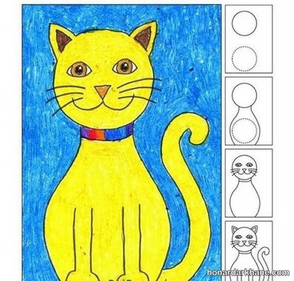 آموزش نقاشی آسان برای کودکان