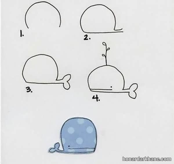 آموختن نقاشی به شیوه ای ساده