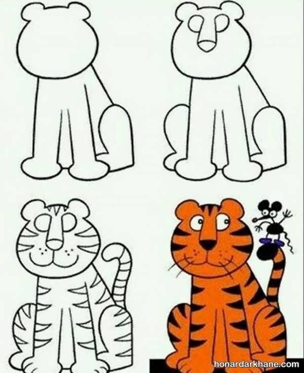 آموزش نقاشی ساده برای کودکان