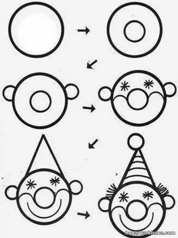 آموختن نقاشی ساده برای بچه ها