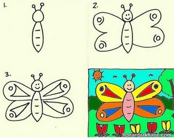 آموزش نقاشی ساده کودکانه جالب و زیبا