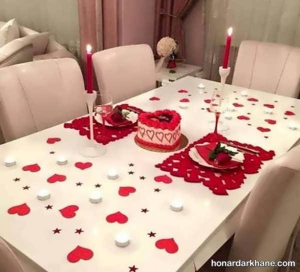 انواع سبک های جذاب طراحی شمع برای تولد